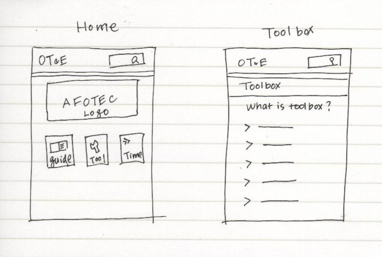 prototype-home-and-tool-box